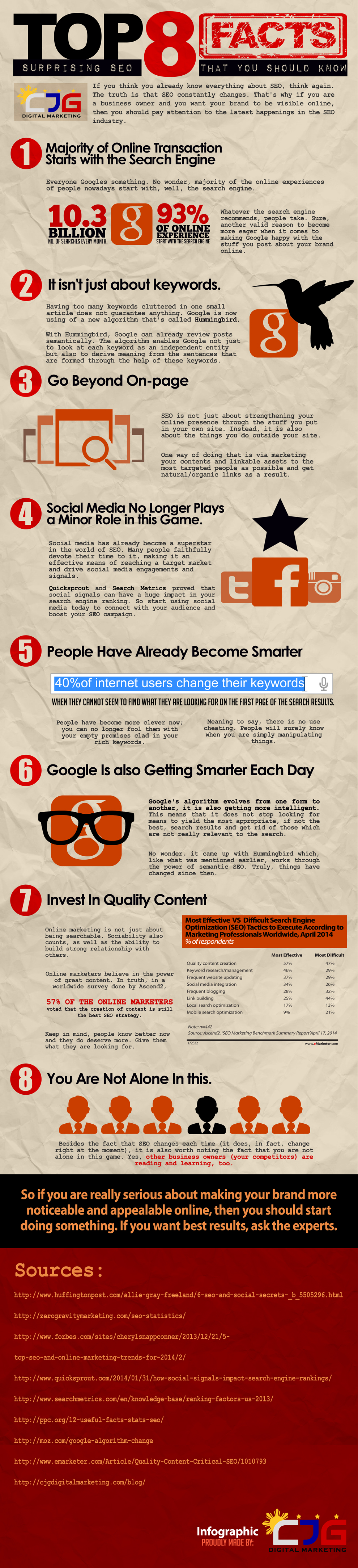 Top 8 Suprising SEO Facts That You Should Know