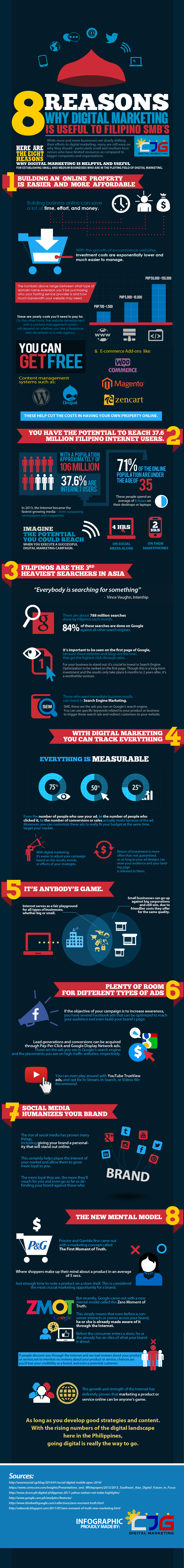 8-Reasons-Why-Digital-Marketing-is-Useful-to-SMB