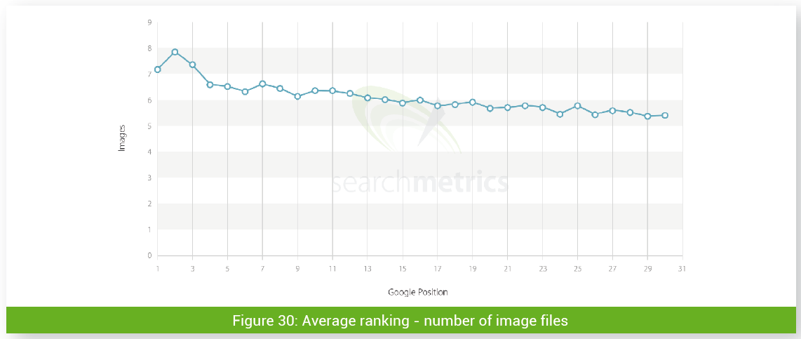 average number - number of image files