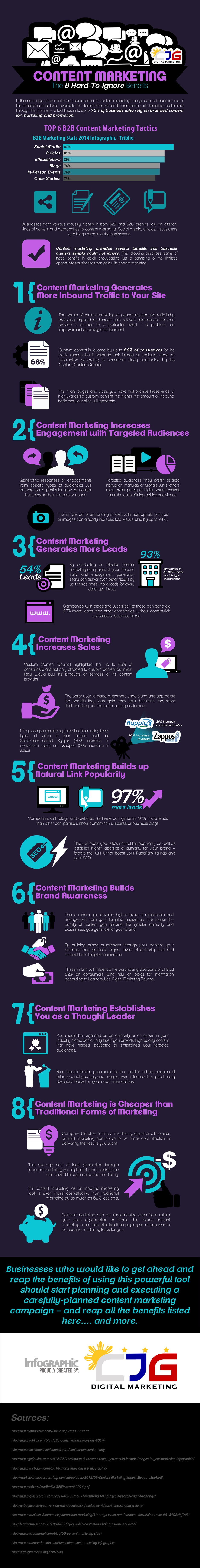 8-Hard-to-ignore-Content-Marketing-Benefits