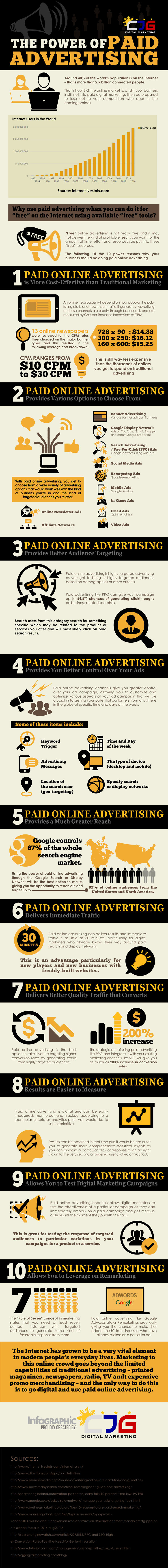 The-Power-of-Paid-Online-Advertising