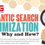 Semantic Search Optimization – What, Why and How (Infographic)