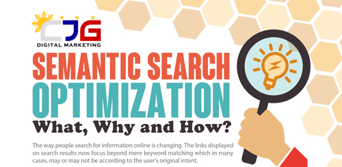 Semantic-Search-Optimization