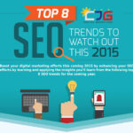 Top 8 SEO Trends to Watch Out this 2015 (Infographic)