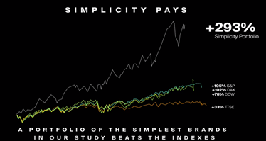 simplicity pays