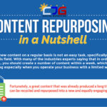 Content Repurposing in a Nutshell (Infographic)