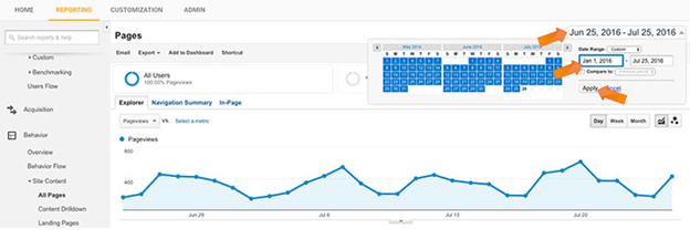 google-analytics-traffic-snapshot