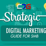 Strategic Digital Marketing Guide for SMB (Infographic)