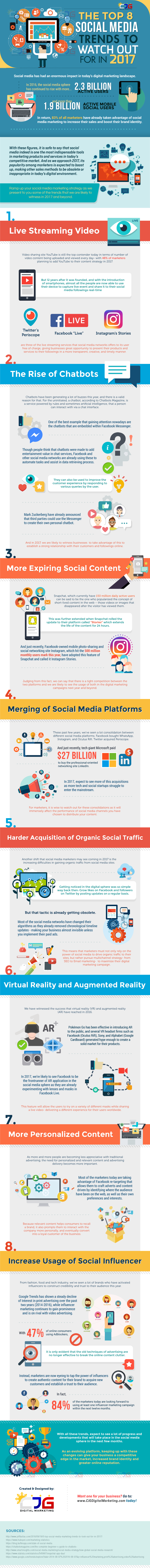 The Top 8 Hottest Social Media Marketing Trends in 2017 (Infographic) - An Infographic from CJG Digital Marketing