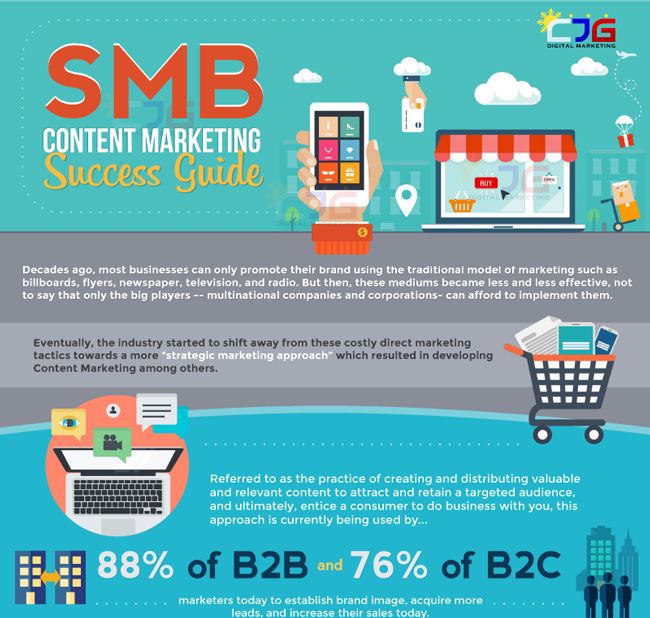SMB_Content_Marketing_Guide