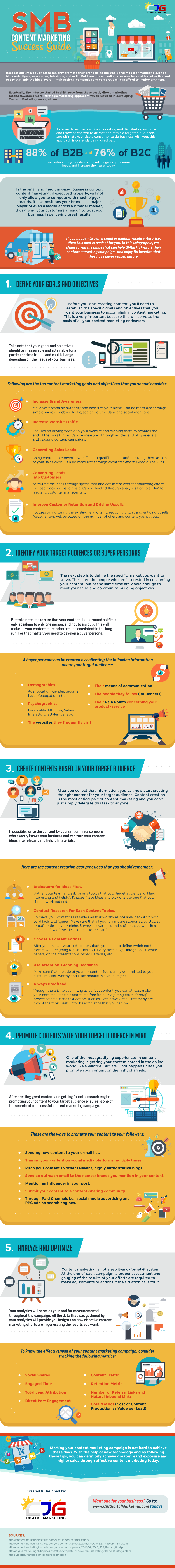 SMB_Content_Marketing_Success_Guide_HD