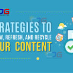 4 Strategies to Renew, Refresh, and Recycle Your Content (Infographic)