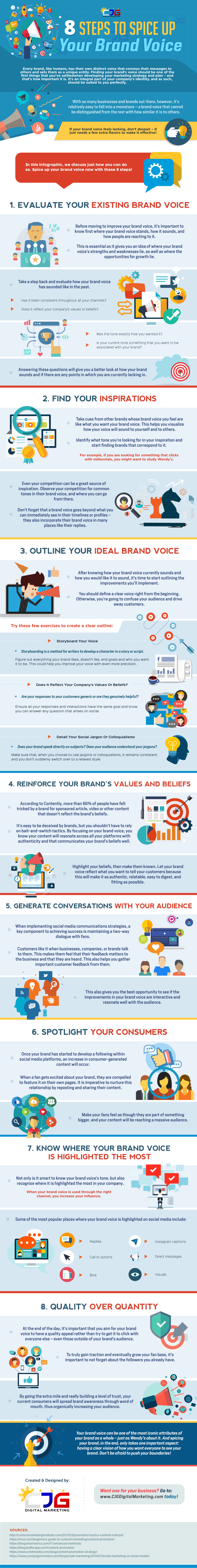 8_Steps_to_Spice_Up_Your_Brand_Voice