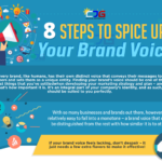 8 Steps to Spice Up Your Brand Voice (Infographic)
