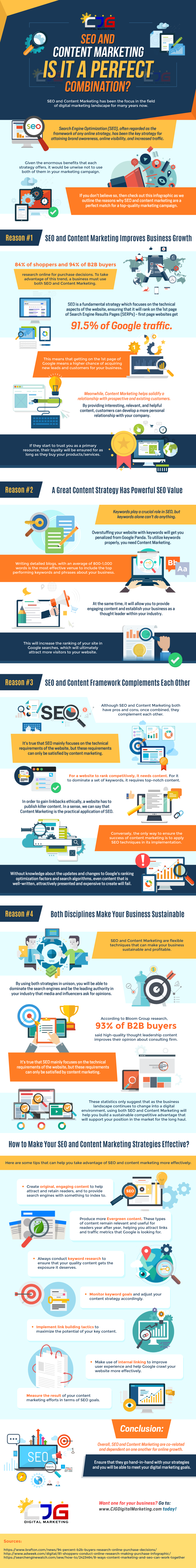 Analysis_–_Why_SEO_and_Content_Marketing_Makes_a_Good_Combination-01