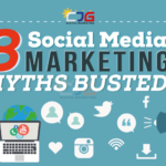 8 Social Media Marketing Myths BUSTED (Infographic)